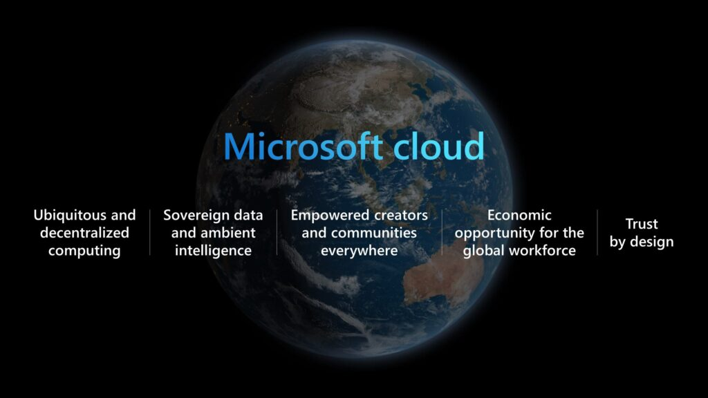 Updates to Microsoft Cloud Services